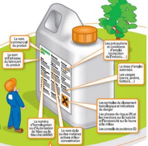 Qu Est Ce Qu Un Produit Phytosanitaire Blog Du Site E